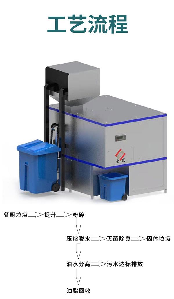 10吨智能餐饮垃圾处理成套设备价位